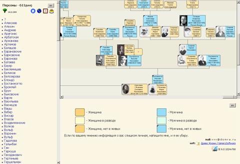 Web отчет созданный на основе данных программы Древо Жизни